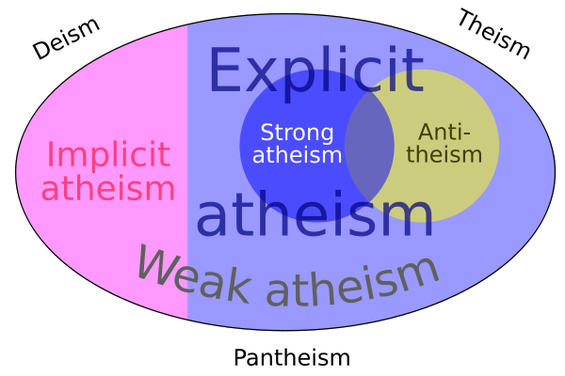 Image result for there are different kinds of atheists